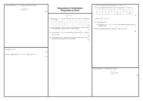 core 4 integration by substitution and integration by parts past paper questions by salters