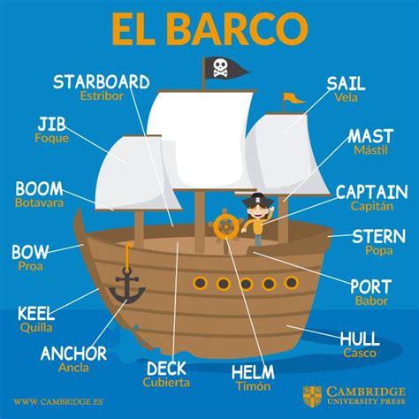 Partes De Un Barco Ingles by Vocabulario En Ingl 233 S El Barco Blog Cambridge