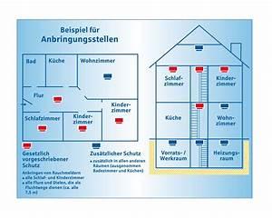 Sind Rauchmelder Pflicht In Niedersachsen : rauchmelder sind lebensretter freiwillige feuerwehr odelzhausen ~ Bigdaddyawards.com Haus und Dekorationen