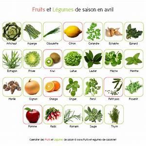 Calendrier Fruits Et Légumes De Saison : fruits et l gumes de saison d couvrez les bonnes ~ Nature-et-papiers.com Idées de Décoration