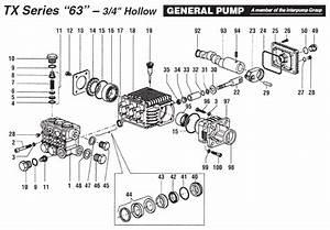 General Pump Tx1508g6