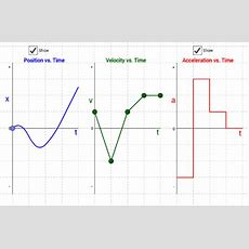Position, Velocity, And Acceleration Vs Time Graphs Geogebra