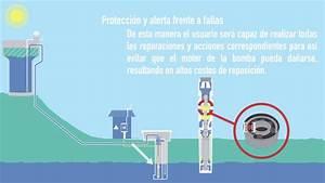 Soluci U00f3n Para Sistemas De Agua Potable Rural  Apr  Y Agua Industrial