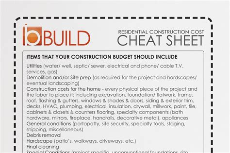 real construction cost cheat sheet  clients