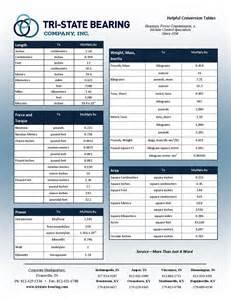 Pressure Conversion Table PDF