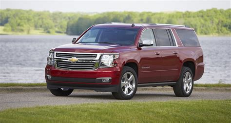 Best Suv Resale Value For 2015  Autos Post