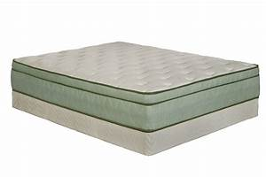 12quot 3quot euro pillow top california king size mattress With best price king size mattress