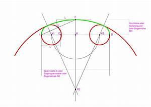 M2 Berechnen Formel : file korbbogen aus drei mittelpunkten wikimedia commons ~ Themetempest.com Abrechnung