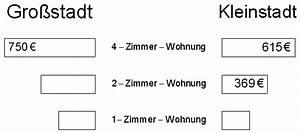 Mietpreise Berechnen : aufgabe 2005 p8 ~ Themetempest.com Abrechnung