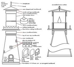 building the shores lighthouse keeper 39 s cottage
