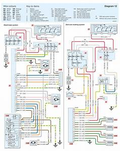 206 Cc 2002 Make Wiring Diagram    Service Manual - Peugeot 208 Forum In Uae