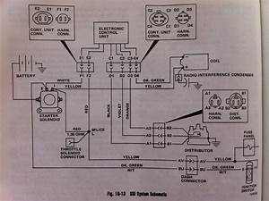 1976 Amc Solenoid Wiring Diagram