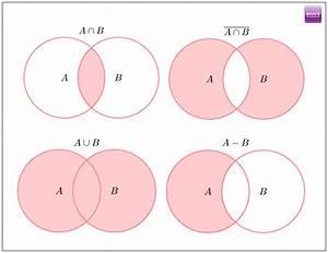 Gmat Quant  Sets And Venn Diagrams