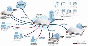 Zyxel Usg 40 Unified Security Gateway