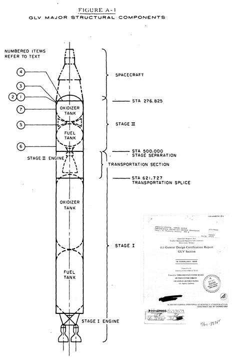 titan ii glv gemini launch vehicle