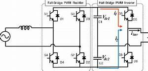 The Proposed Single Phase Pwm Converter For Linear