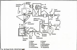 Volvo Penta Trim Gauge Wiring Diagram