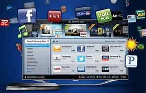 Хакеры могут наблюдать за владельцами телевизоров с ...