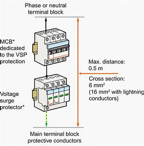 Practical Tips For Installing Surge Protection Devices In