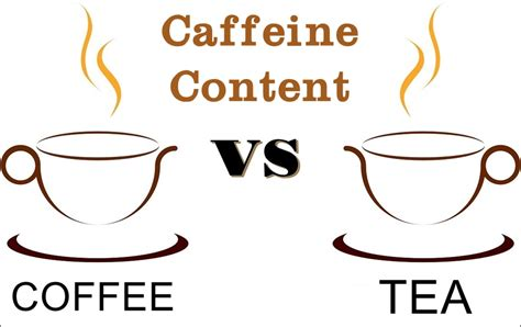 Starbucks matcha green tea latte—hot or iced. Caffeine in Coffee vs Tea: How are they different? - Kitu Cafe