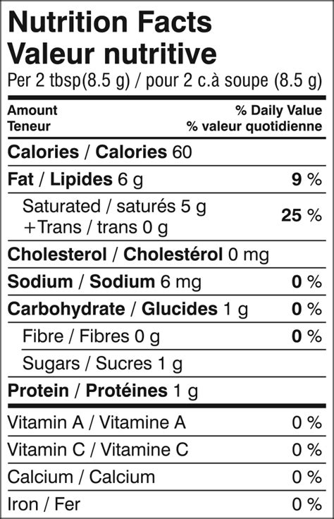 condensed coconut milk nutrition facts besto blog