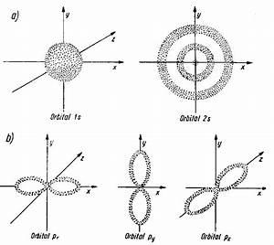 Atomy I Ich Pow U0142oki Elektronowe  Informacje Na Temat