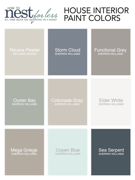 the gallery for gt functional gray sherwin williams