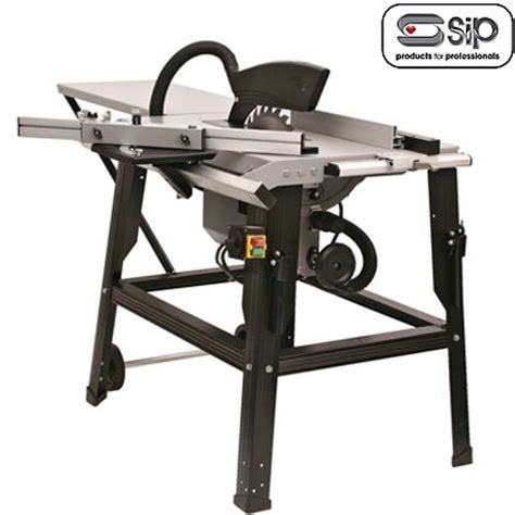 sip contractors table    intertools