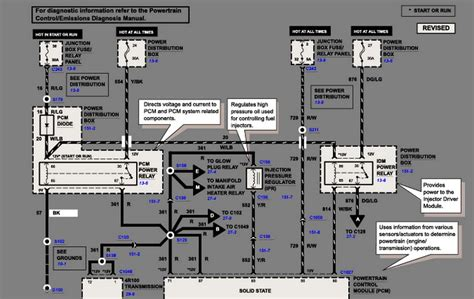 Ford Where Can Get Ecm Wiring Diagram
