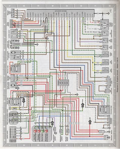 bmw r1150r electrical wiring diagram 5 powerpoint bmw r1200rt electrical wiring diagram