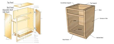 Plywood Cabinet Side Panels,tall Panels,diswasher Panels
