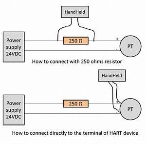 How To Connect A Hart Communicator To A Pressure Transmitter  U2013 Visaya  U2014 Visaya