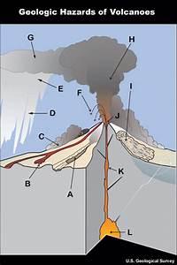 Volcanic Ash  Volcanism