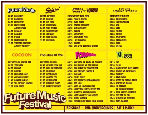 Future Music Festival 2014 Set Times And Maps Released