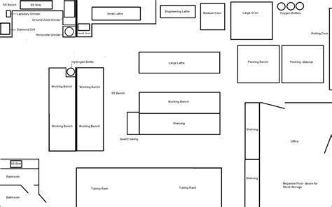 factory floor plan factory floor plan monash scientific for Industrial