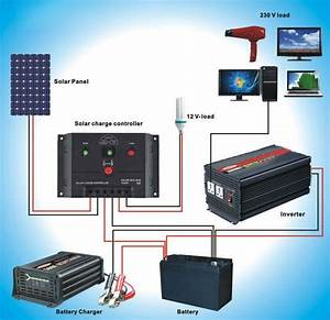 Conexion De Paneles Solares