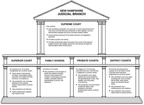 Judicial Branch Self Help Center