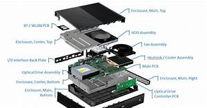 Teardown Suggests Xbox One Manufacturing Cost Of  471