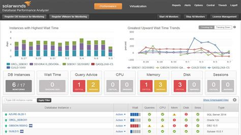Best Service Software It Management Software Monitoring Tools L Solarwinds