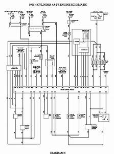 Ignition Wiring Diagram Toyota 4afe Engine 1995