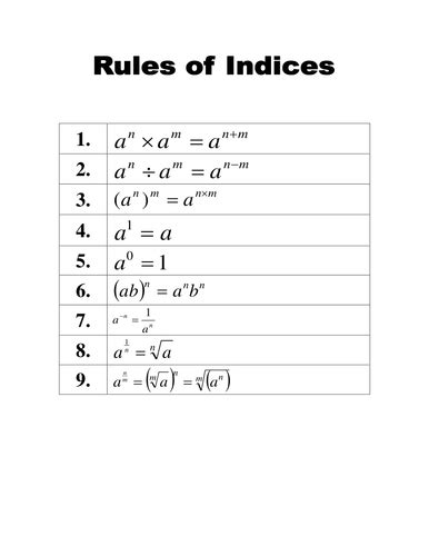 rules of indices worksheet rules of indices exercise by ryansmailes teaching resources tes