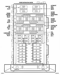 2001 Jeep Cherokee Fuse Diagram