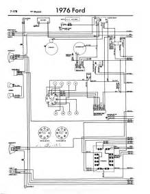 similiar f250 ignition wiring diagrams for 1977 keywords wiring diagram 1976 ford f 250 wiring diagram ford truck wiring