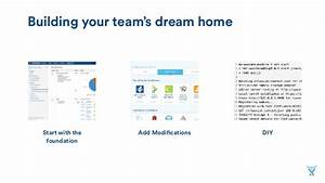 Creating Your Team's Dream Home in Confluence