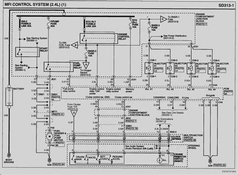Hyundai Wiring Connector Part Diagram Database