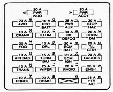 1997 Jimmy Fuse Diagram by 1997 Gmc 1500 Wiring Diagram Fuse Box Wiring