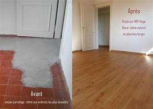 recouvrir un carrelage au sol maison design bahbecom With recouvrir un carrelage au sol
