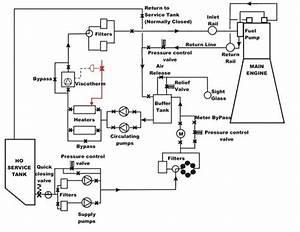 Diagrams Wiring   Yanmar 1gm10 Engine Diagram