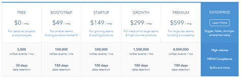 Divi Pricing Divi Pricing Table Archives Wildemuse