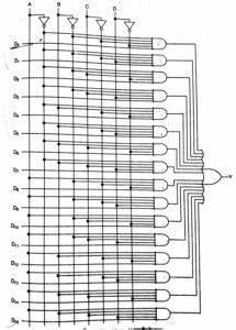 Logic Diagram Of 8x1 Multiplexer : what is multiplexer and demultiplexer in hindi ehindistudy ~ A.2002-acura-tl-radio.info Haus und Dekorationen
